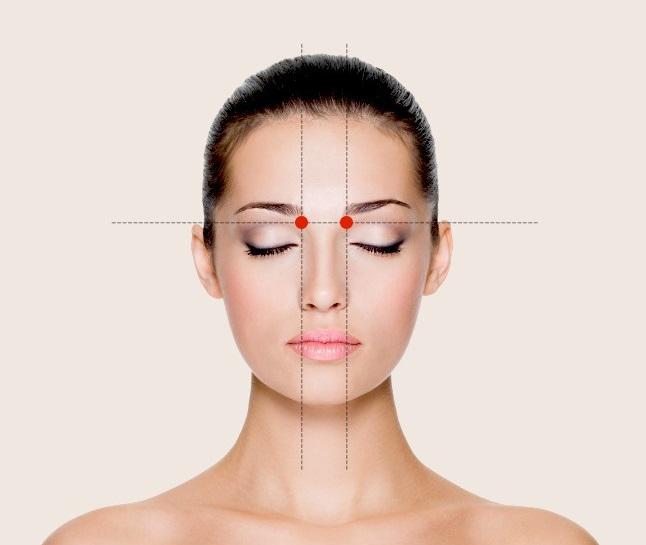 akupresura glavobolja točke